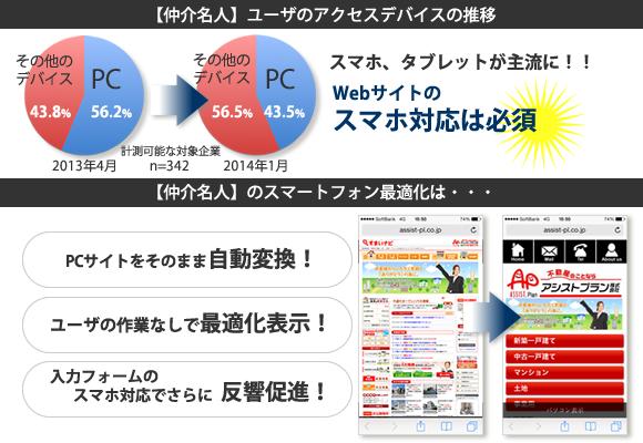 chukaimeijin_topic20140130