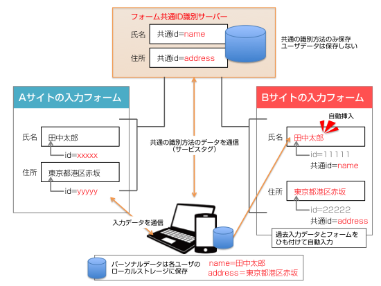 tokkyo_autocomp5